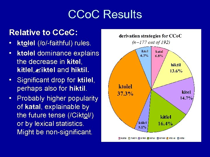 CCo. C Results Relative to CCe. C: • ktolel (/o/-faithful) rules. • ktolel dominance