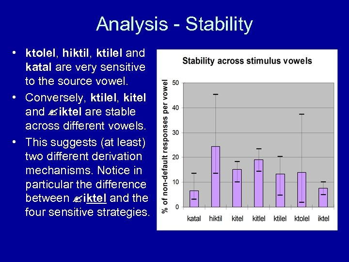 Analysis - Stability • ktolel, hiktil, ktilel and katal are very sensitive to the