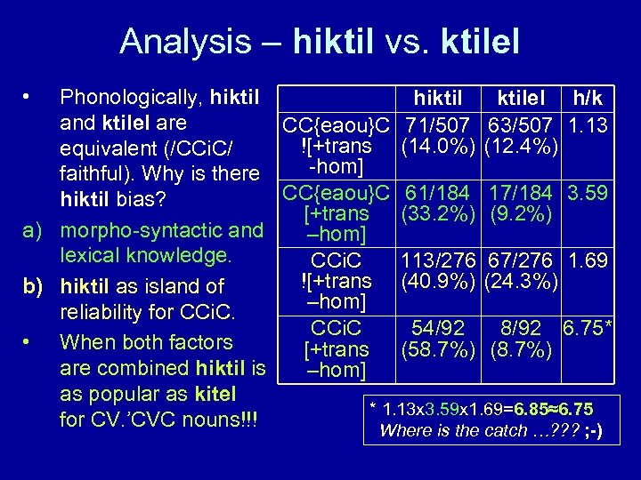 Analysis – hiktil vs. ktilel • Phonologically, hiktilel h/k and ktilel are CC{eaou}C 71/507