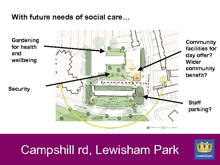 With future needs of social care… Gardening for health and wellbeing Community facilities for