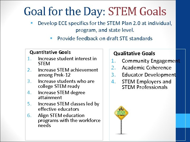 Goal for the Day: STEM Goals • Develop ECE specifics for the STEM Plan