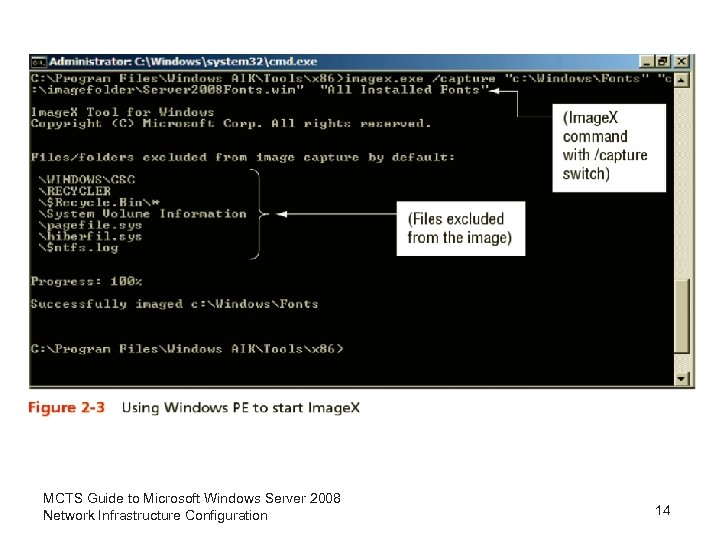 MCTS Guide to Microsoft Windows Server 2008 Network Infrastructure Configuration 14