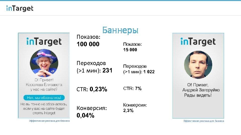 Показов: 100 000 Баннеры Показов: 15 000 Переходов (>1 мин): 231 Переходов (>1 мин):