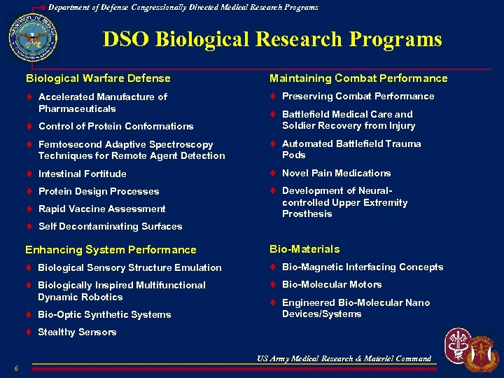 Autism Research Program Congressionally Directed Medical >> Department Of Defense Congressionally Directed Medical Research