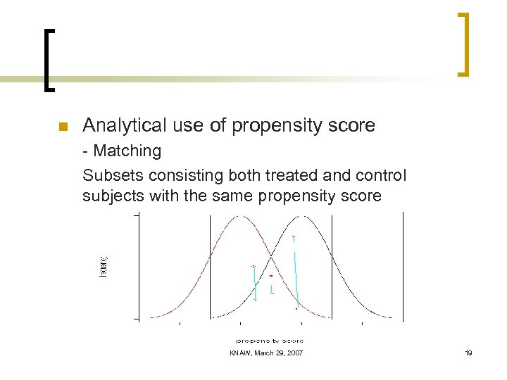 n Analytical use of propensity score - Matching Subsets consisting both treated and control