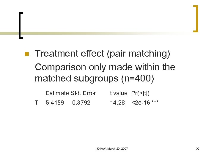 n Treatment effect (pair matching) Comparison only made within the matched subgroups (n=400) Estimate