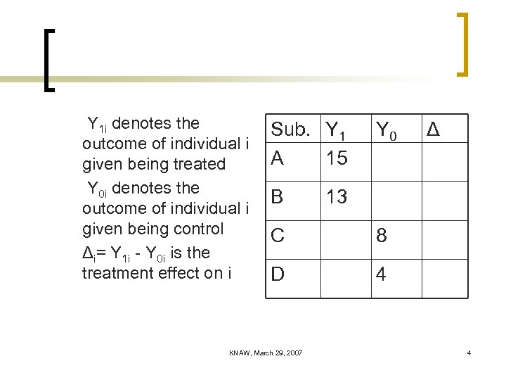 Y 1 i denotes the outcome of individual i given being treated Y 0