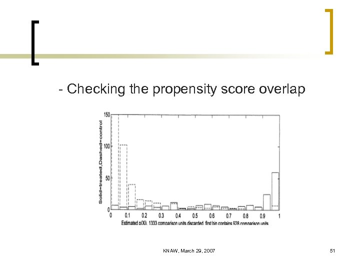 - Checking the propensity score overlap KNAW, March 29, 2007 51