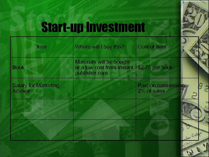 Start-up Investment Item Book Salary for Marketing Advisor Where will I buy this? Cost