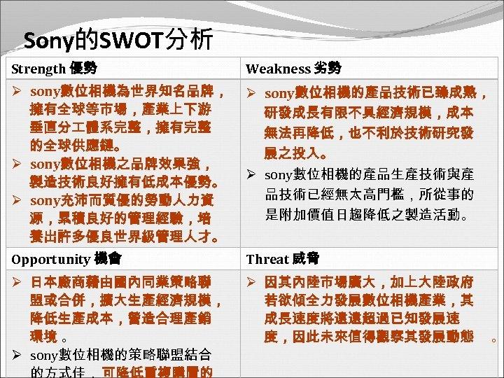 Sony的SWOT分析 Strength 優勢 Weakness 劣勢 Ø sony數位相機為世界知名品牌, 擁有全球等市場,產業上下游 垂直分 體系完整,擁有完整 的全球供應鏈。 Ø sony數位相機之品牌效果強, 製造技術良好擁有低成本優勢。