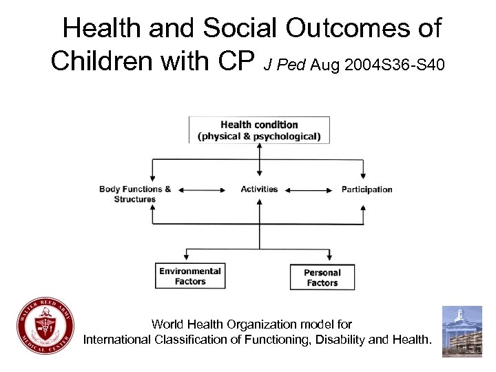 Health and Social Outcomes of Children with CP J Ped Aug 2004 S