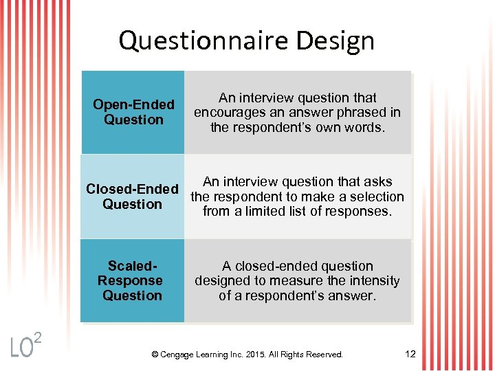 Questionnaire Design Open-Ended Question An interview question that encourages an answer phrased in the