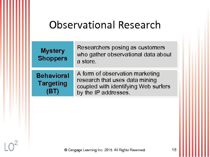 Observational Research Mystery Shoppers Researchers posing as customers who gather observational data about a