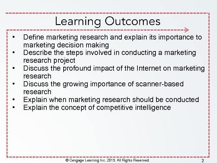 • • • Define marketing research and explain its importance to marketing decision