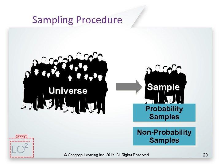 Sampling Procedure Universe Sample Probability Samples 2 Non-Probability Samples © Cengage Learning Inc. 2015.