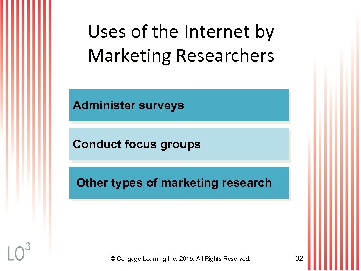Uses of the Internet by Marketing Researchers Administer surveys Conduct focus groups Other types