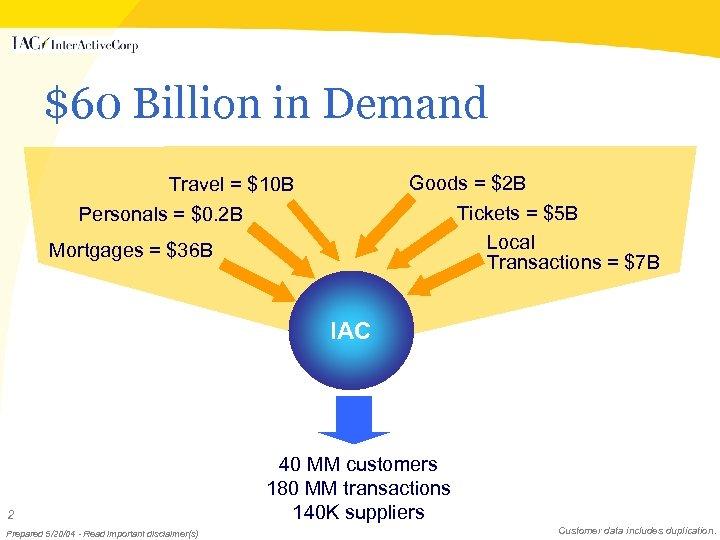 $60 Billion in Demand Goods = $2 B Tickets = $5 B Local Transactions