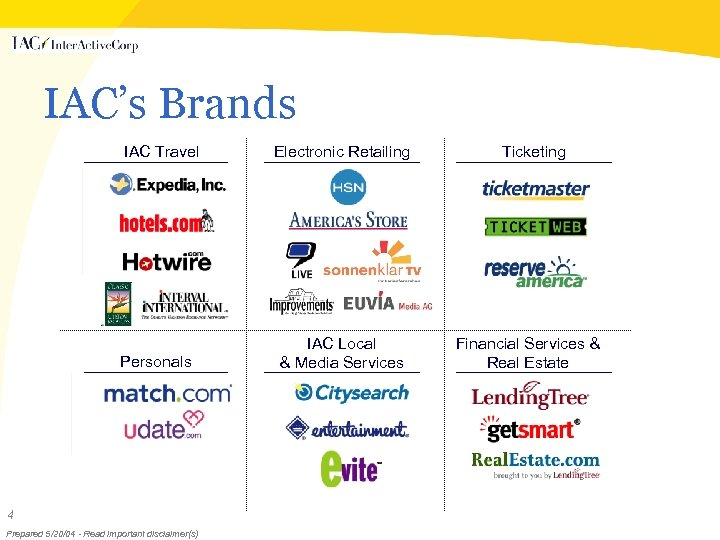 IAC's Brands IAC Travel Personals 4 Prepared 5/20/04 - Read important disclaimer(s) Electronic Retailing