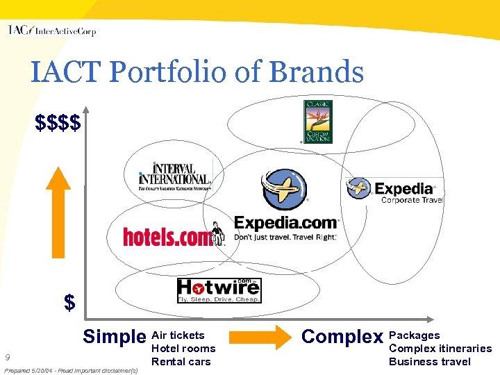 IACT Portfolio of Brands $$$$ $ 9 Simple Air tickets Hotel rooms Prepared 5/20/04