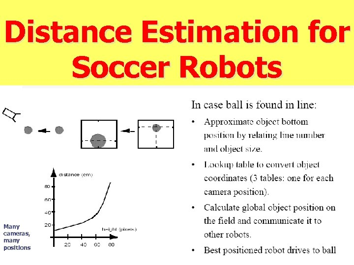 Distance Estimation for Soccer Robots Many cameras, many positions
