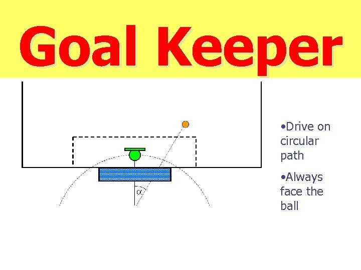 Goal Keeper • Drive on circular path • Always face the ball