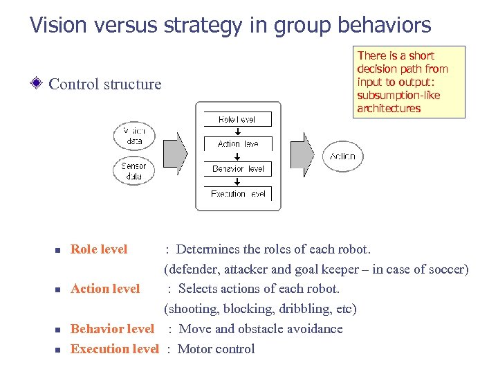 Vision versus strategy in group behaviors Control structure n n Role level There is