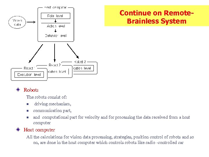 Continue on Remote. Brainless System Robots The robots consist of: n driving mechanism, n
