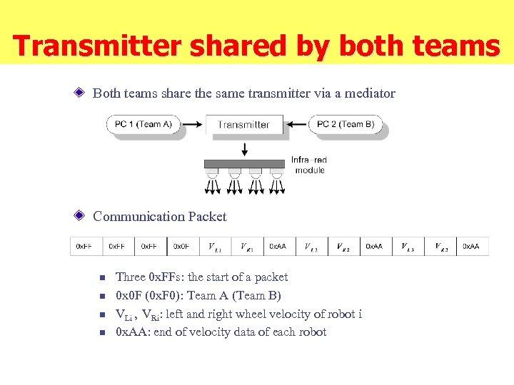 Transmitter shared by both teams Both teams share the same transmitter via a mediator