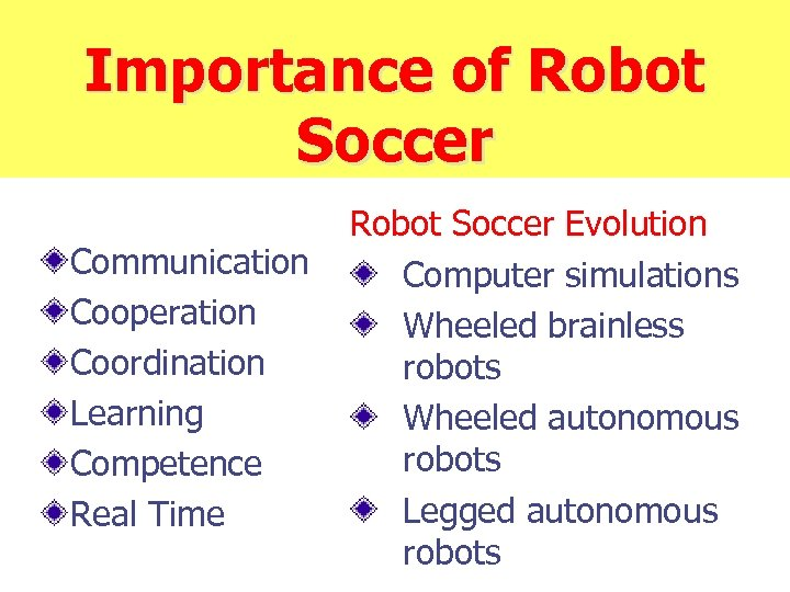 Importance of Robot Soccer Communication Cooperation Coordination Learning Competence Real Time Robot Soccer Evolution