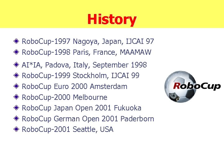 History Robo. Cup-1997 Nagoya, Japan, IJCAI 97 Robo. Cup-1998 Paris, France, MAAMAW AI*IA, Padova,