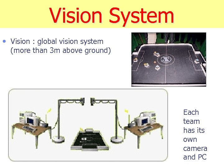 Vision System • Vision : global vision system (more than 3 m above ground)