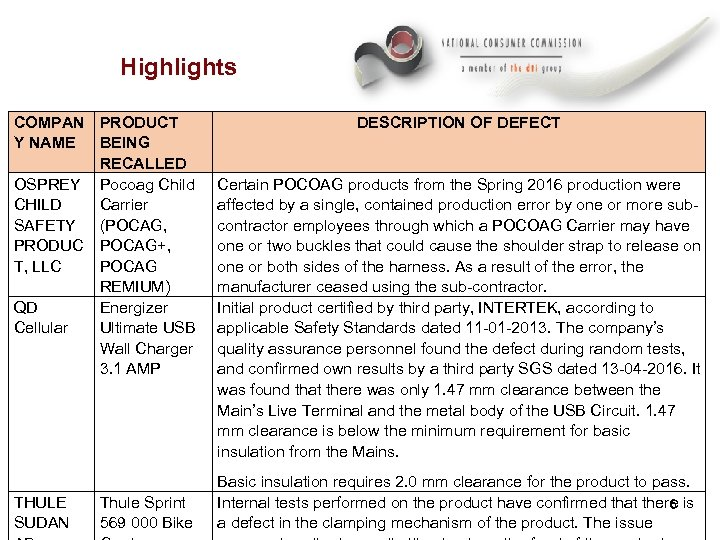 Highlights COMPAN PRODUCT Y NAME BEING RECALLED OSPREY Pocoag Child CHILD Carrier SAFETY (POCAG,
