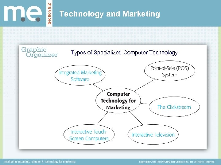 Section 9. 2 Technology and Marketing Types of Specialized Computer Technology