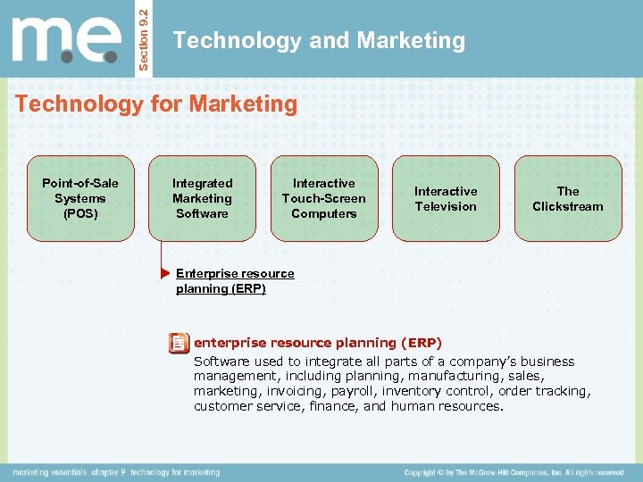 Section 9. 2 Technology and Marketing Technology for Marketing Point-of-Sale Systems (POS) Integrated Marketing