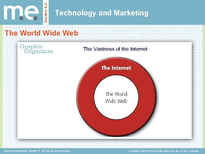 Section 9. 2 Technology and Marketing The World Wide Web The Vastness of the