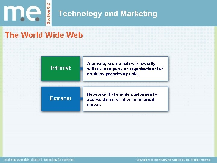 Section 9. 2 Technology and Marketing The World Wide Web Intranet A private, secure