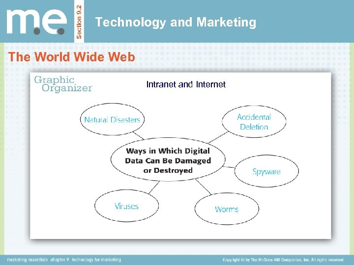 Section 9. 2 Technology and Marketing The World Wide Web Intranet and Internet