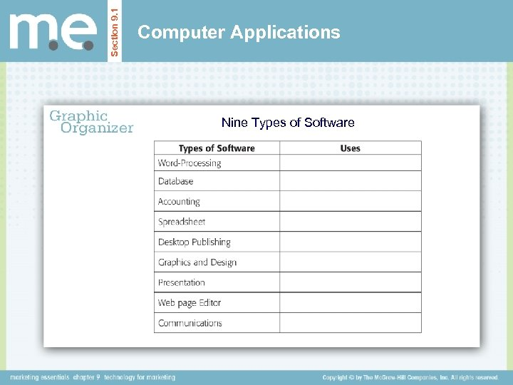 Section 9. 1 Computer Applications Nine Types of Software