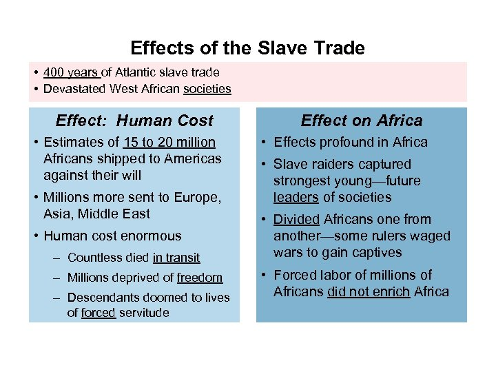 Effects of the Slave Trade • 400 years of Atlantic slave trade • Devastated