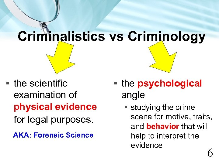 Criminalistics vs Criminology § the scientific examination of physical evidence for legal purposes. AKA: