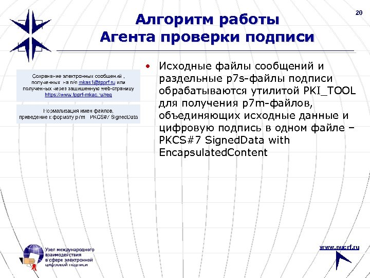20 Алгоритм работы Агента проверки подписи • Исходные файлы сообщений и раздельные p 7