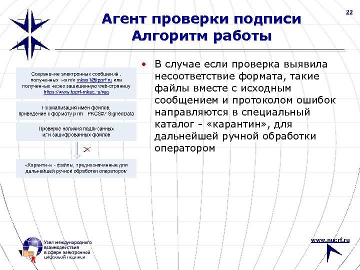 22 Агент проверки подписи Алгоритм работы • В случае если проверка выявила несоответствие формата,