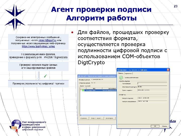 23 Агент проверки подписи Алгоритм работы • Для файлов, прошедших проверку соответствия формата, осуществляется