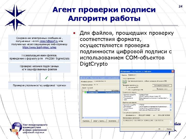 24 Агент проверки подписи Алгоритм работы • Для файлов, прошедших проверку соответствия формата, осуществляется