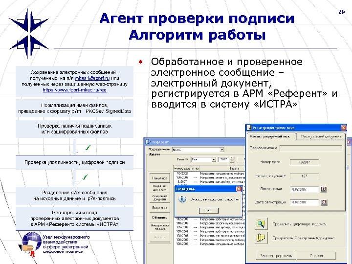 29 Агент проверки подписи Алгоритм работы • Обработанное и проверенное электронное сообщение – электронный