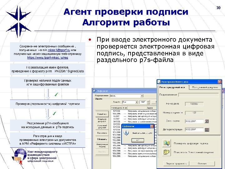 30 Агент проверки подписи Алгоритм работы • При вводе электронного документа проверяется электронная цифровая