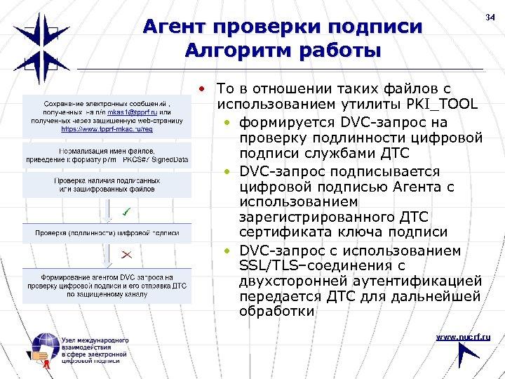 34 Агент проверки подписи Алгоритм работы • То в отношении таких файлов с использованием