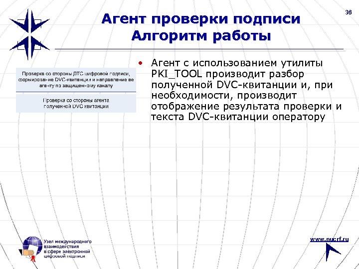 36 Агент проверки подписи Алгоритм работы • Агент с использованием утилиты PKI_TOOL производит разбор