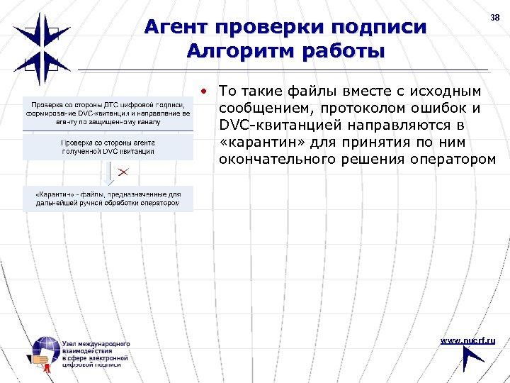 Агент проверки подписи Алгоритм работы 38 • То такие файлы вместе с исходным сообщением,