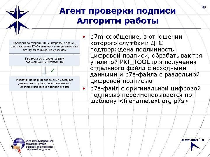 Агент проверки подписи Алгоритм работы 40 • p 7 m-сообщение, в отношении которого службами